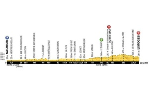 Tour de France 2016 Streaming Live en Direct : 4e Etape Saumur-Limoges